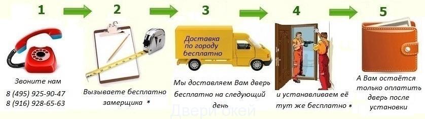 kak-kupit-metallicheskuyu-dver